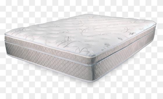 RV mattress Memory foam Mattress Pads Mattress Firm Free PNG Image ...